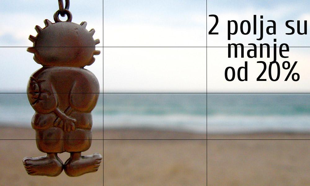 3x4 polja za tekst u FB slici