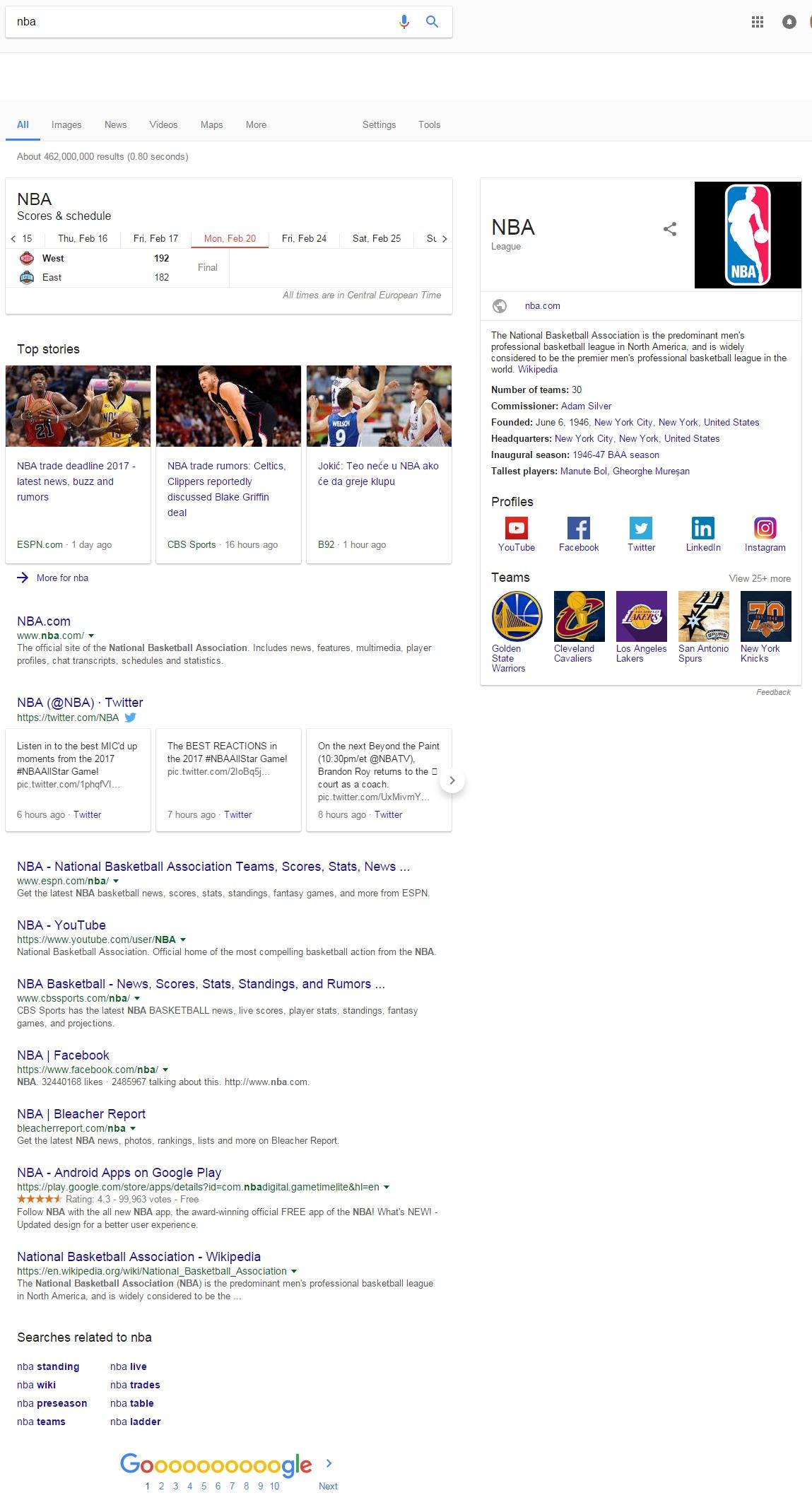 NBA Google rezultati